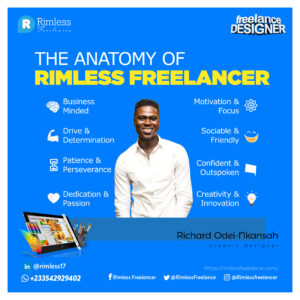 Anatomy - Rimless Freelancer